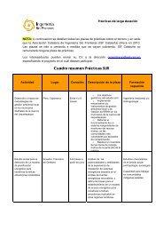 Cuadro resumen Prácticas SUR - ISF - Ingeniería Sin Fronteras