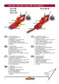 Accu 60 Accu 80 Accu 100 Accu BS 80 - WOLF-Garten NL - Page 2