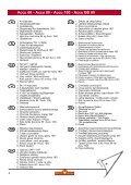 Accu 60 Accu 80 Accu 100 Accu BS 80 - WOLF-Garten NL - Page 3