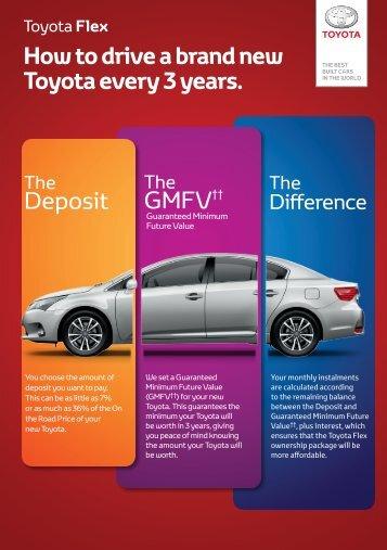 Download PDF - Toyota Flex Car Finance - Toyota Ireland