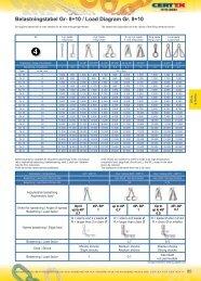 Grad 8 kæder og tilbehør - Certex