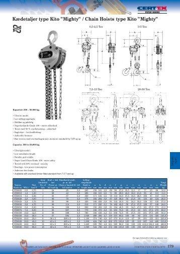 Kædetaljer - Certex