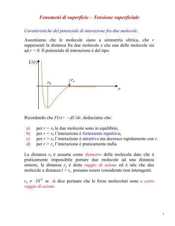 Fenomeni di superficie – Tensione superficiale U(r) r r0 ra - Infn