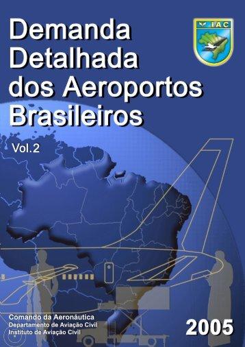 Demanda Detalhada dos Aeroportos Brasileiros - Transportes.gov.br