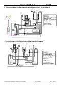 Speicher- Thermostat ST1  - Wodtke - Page 7