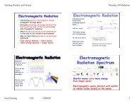 Electromagnetic Radiation Spectrum - cmmap