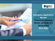 SWOT analysis of Enterprise Application Key Market Players 2013-2020