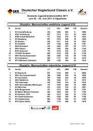 Mannschaften weibliche Jugend U18 Deutscher ... - WKBV