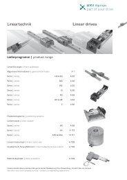 Lieferprogramm   product range - WMH Herion