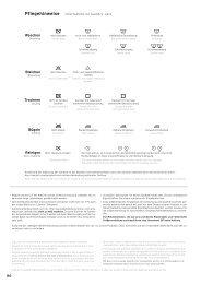 bp gewebeübersicht [pdf] - Profiline Berufsmode GmbH