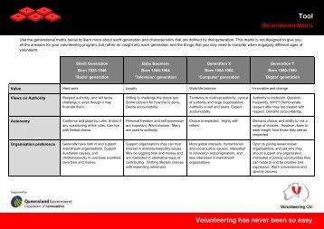 Generational Matrix - Volunteering Qld