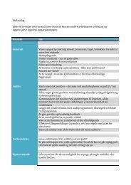 AI-idékatalog for interne auditorer - Lasse Ahm Consult