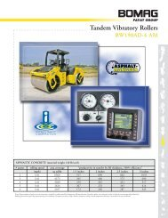 Tandem Roller BW190AD-4 AM Specs - West Side Tractor Sales
