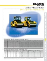 Tandem Vibratory Rollers - West Side Tractor Sales