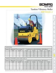 Tandem Vibratory Roller BW90AD-2 - Attrans Commercials Ltd.
