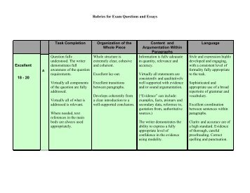 extended essay literature rubric The learning involved in researching and writing the extended essay is closely aligned with the development of extended essay guide 3 the extended essay.
