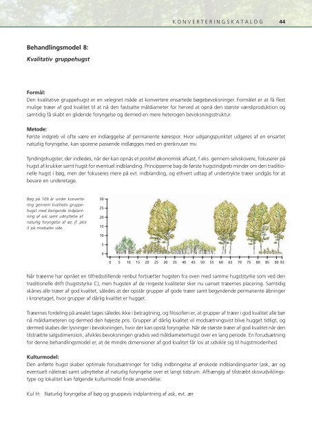 Naturnær skovdrift – idekatalog til konvertering - Naturstyrelsen
