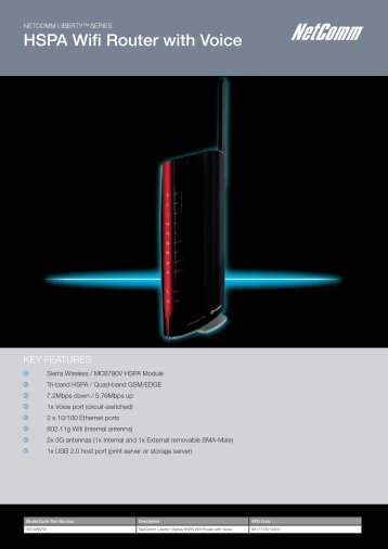 HSPA Wifi Router with Voice - WirelessWave
