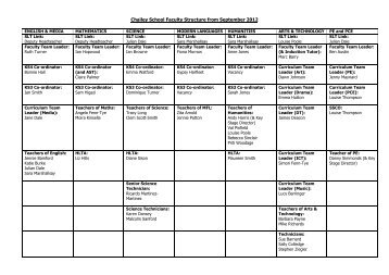 Chailey School Faculty Structure from September 2012 - The TES