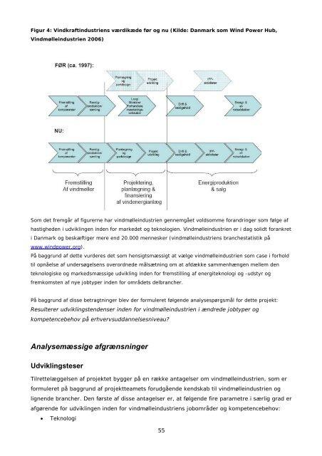 Analyse af vindmølleindustriens ... - New Insight A/S
