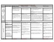 Programul Festivalul Proetnica 2007 in format PDF