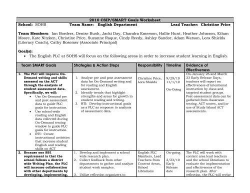 Csip Smart Goals Worksheet Oldham County Schools