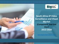 2020 South Africa IP Video Surveillance and VSaaS Market Demand (Component, and End User)
