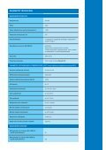 Karta techniczna - Technologie-Budowlane.com - Page 3