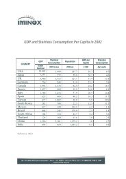 GDP and Stainless Steel Consumption Per Capita for 2003 ... - iminox
