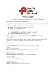 Important Information Regarding PAN Board Elections - Pacific AIDS ...
