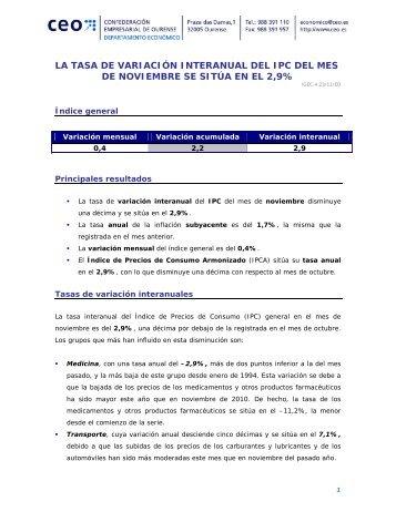 Índice de Precios de Consumo (IPC) - CEO