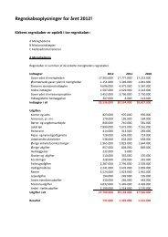 Regnskabsoplysninger for året 2012! - Apostolsk Kirke i Danmark