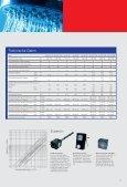 Kompetent bei Warmwasser. AquaWIN – die flexible Boiler-Linie. - Seite 7