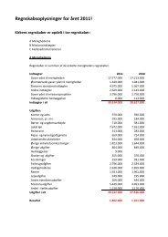 Regnskabsoplysninger for året 2011! - Apostolsk Kirke i Danmark