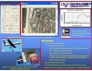 HyperUAV Spec Sheet - TechExpo