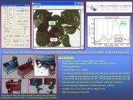 HyperScan-VNIR - TechExpo