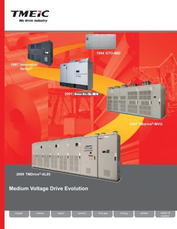 Medium-Voltage Drive Evolution - Tmeic.com