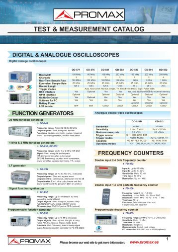 Test and Measurement catalog - Promax