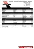 Virágtartósító szerek használata - brinkman.ro - Page 2