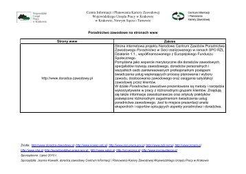 Poradnictwo zawodowe na stronach www