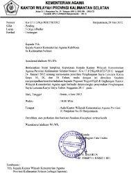 Surat Undangan - Kanwil Kemenag Provinsi Kalimantan Selatan
