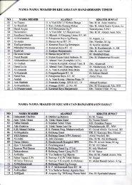 Daftar Khatib April 2012