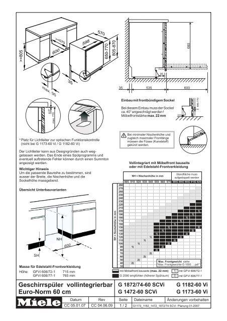 Geschirrspüler Vollintegrierbar Euro Norm 60 Cm