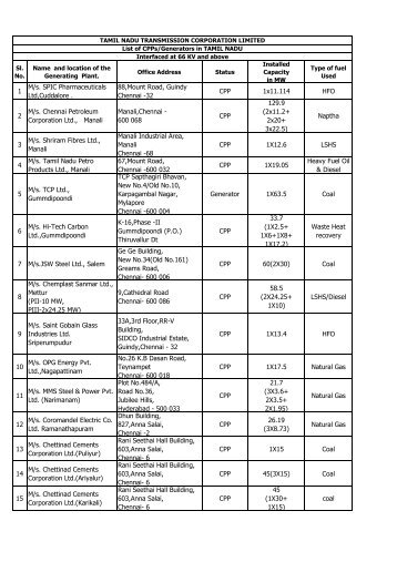 List of CPPs/Generators in TAMIL NADU Interfaced at ... - tantransco