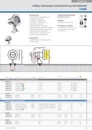 Betriebsgeräte & Zubehör – 4.0011.15 · 4.0086