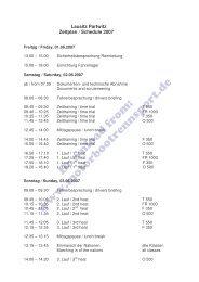 Zeitplan (PDF, 68kB) - Motorbootrennsport