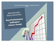 Linear Trends - Worcester State University