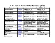 EHIS Performance Requirements (1/2) - GOES-R