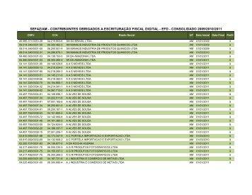 Obrigados EFD - Consolidação 2009, 2010 e 2011 - 08022011 ...