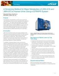A Screening Method for Major Metabolites of JWH-018 ... - AB Sciex